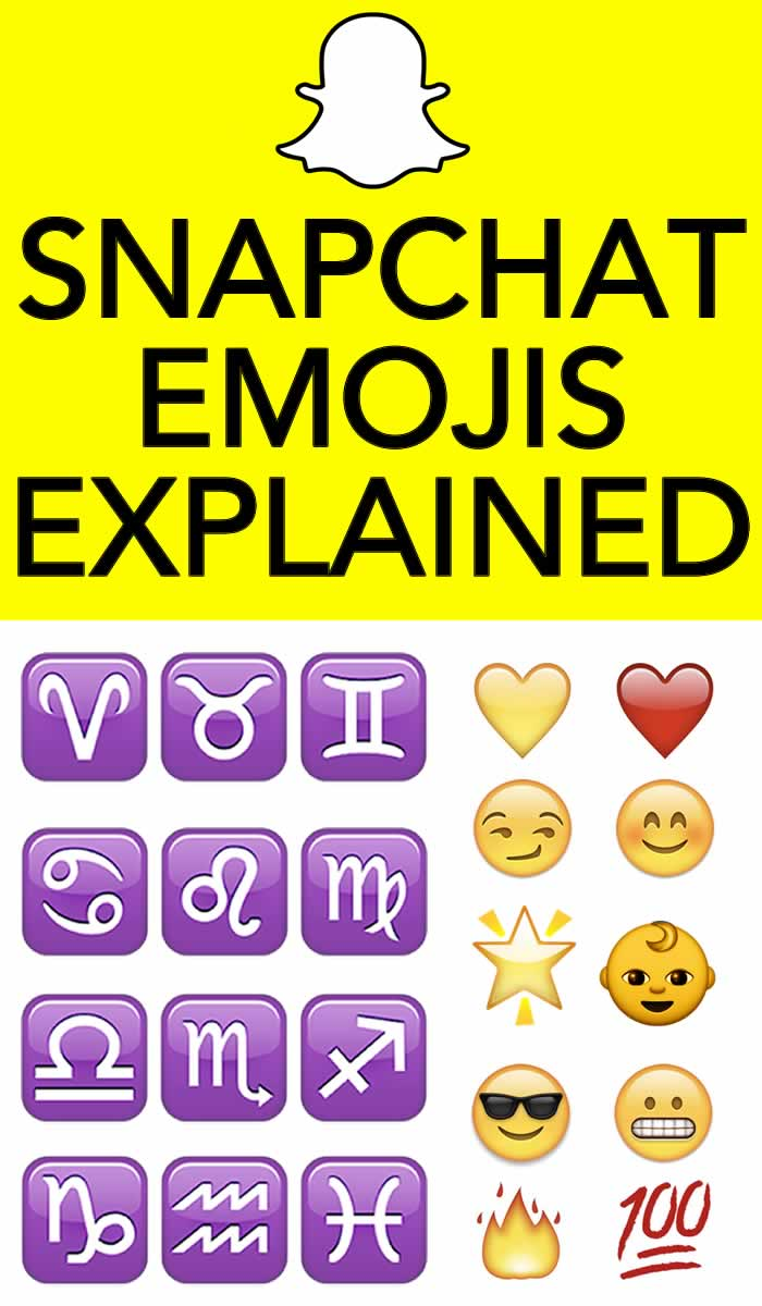 | What is Snapchat App and How to Use It - Your Complete Guide to Snap!