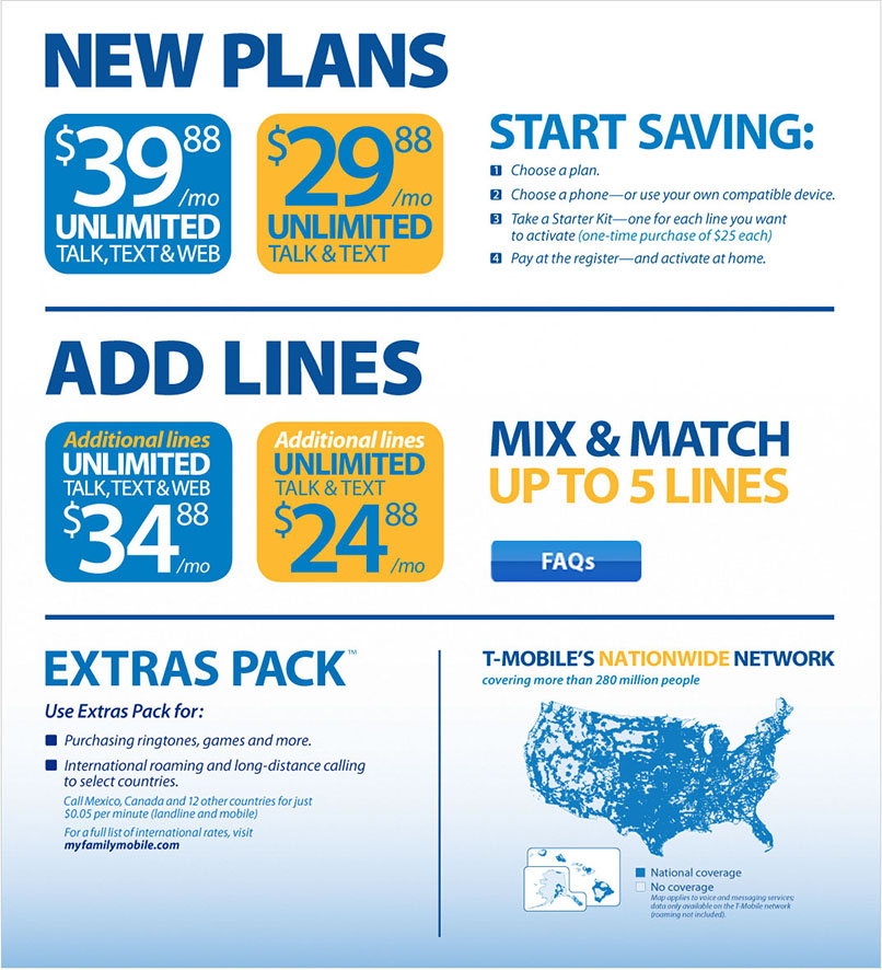 Walmart Family Mobile Cost