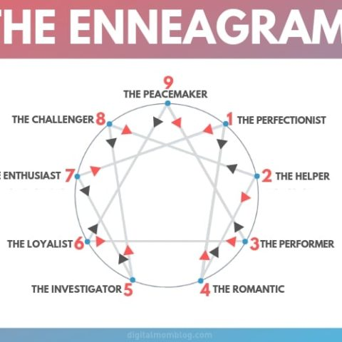 | Best Enneagram Memes and Images For Types 1 - 9