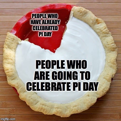 Funny Pi Memes with Pie – Chart