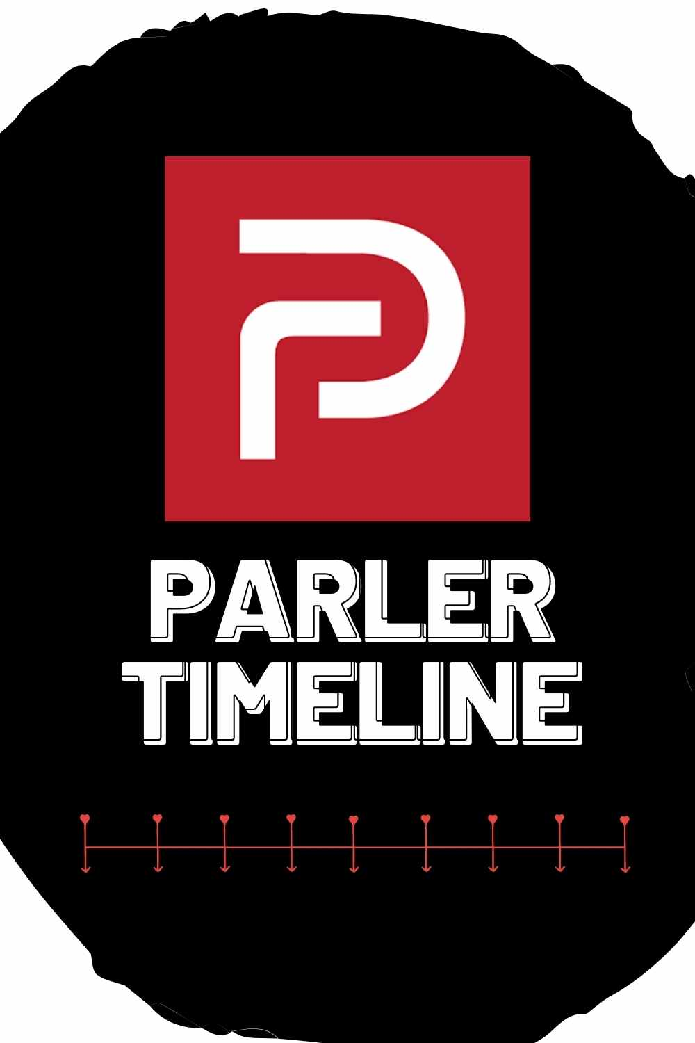 what-happened-to-parler-timeline-of-events
